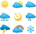 季節や天候